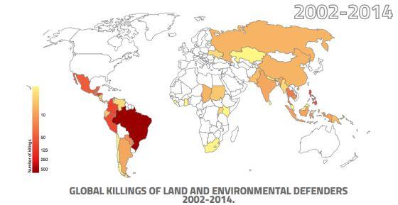 Brasil continua liderando as mortes de ativistas ambientais