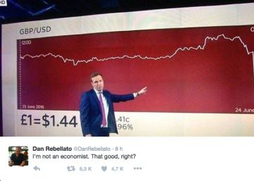 Análise e ironia no Twitter sobre o 'Brexit'
