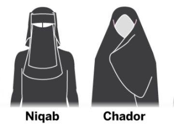 Como identificar os diferentes tipos de véus islâmicos