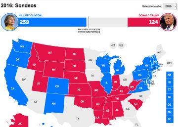 Por que os republicanos são vermelhos e os democratas são azuis?