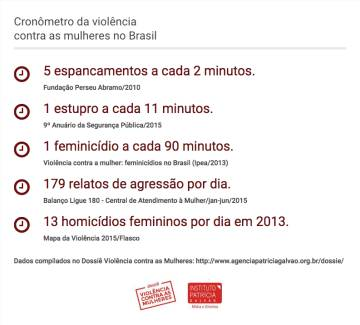"""Autor da chacina em Campinas expõe ódio a mulheres a quem chama de """"vadias"""""""