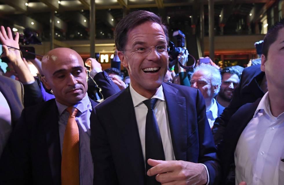 Elecciones Holanda