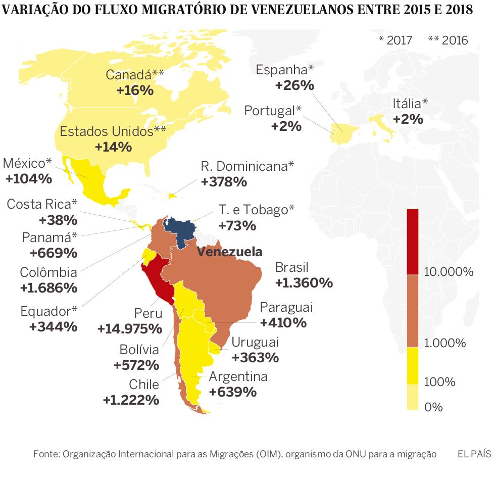 Onde estão esses 7% de venezuelanos forçados a fugir