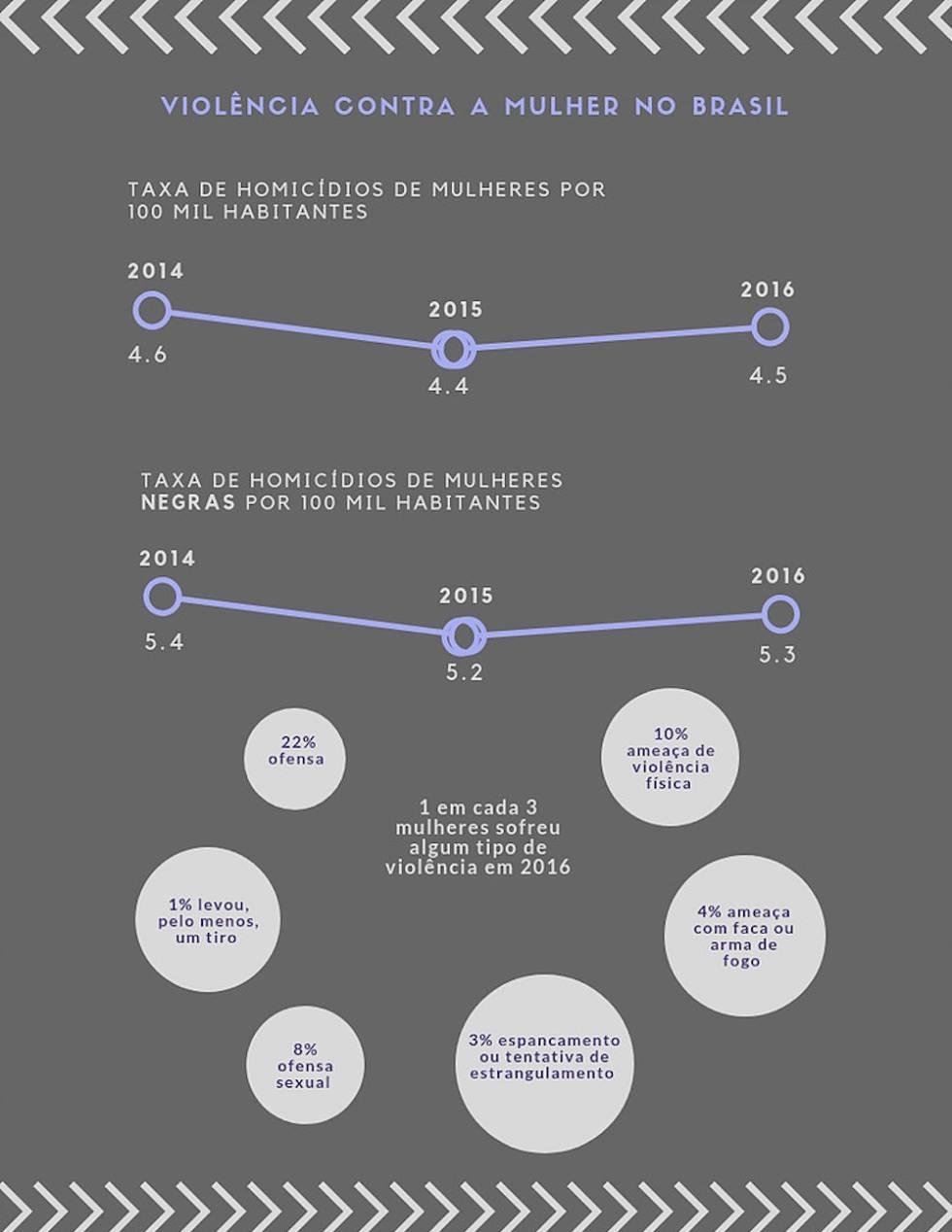 Candidatos à presidência e suas propostas para o enfrentamento à violência contra a mulher no Brasil