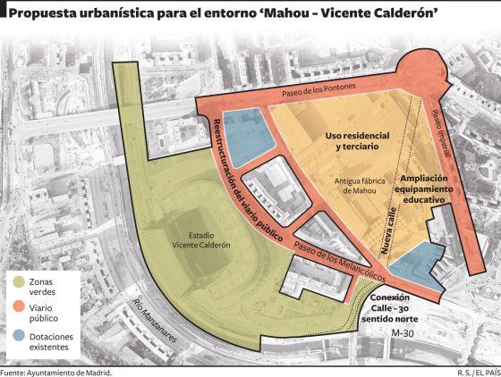 La Comunidad cambia la ley del suelo para desbloquear la Operación Calderón