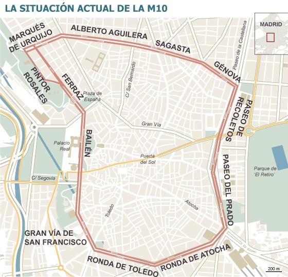 Fuente: Ayuntamiento de Madrid