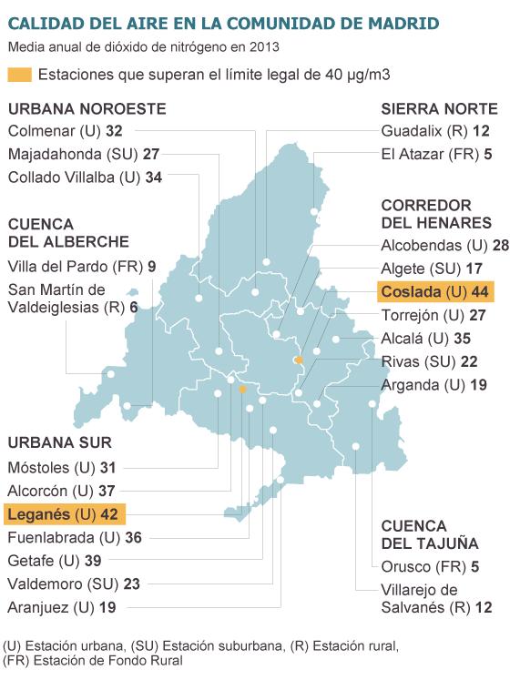 Fuente: Ecologistas en Acción con datos de la Comunidad de Madrid