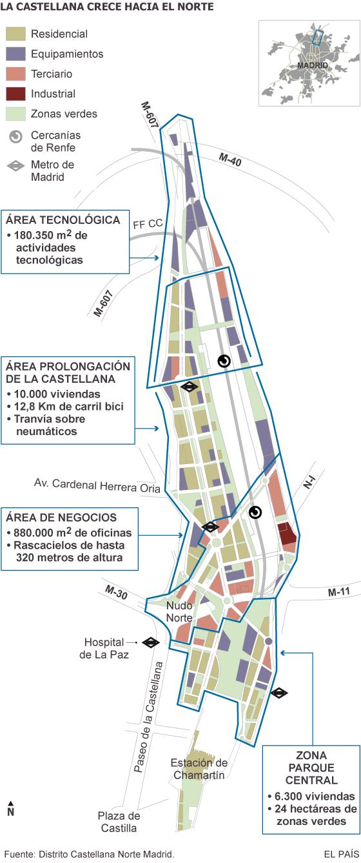 La Operación Chamartín resucita con parques, equipamientos y rascacielos