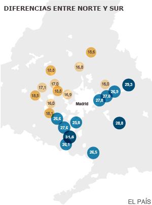 La brecha entre ricos y pobres en Madrid, la más grande de Europa