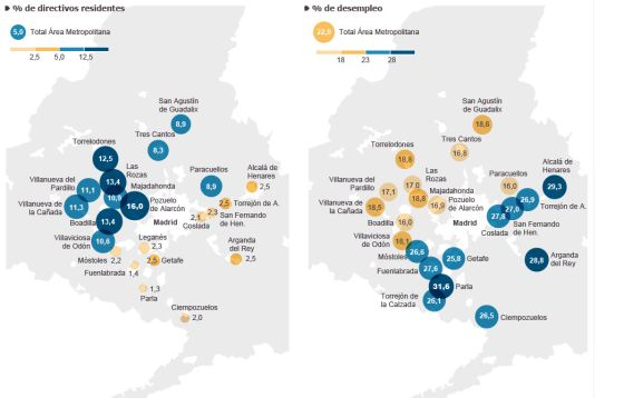 Gráfico: Diferencias entre el norte y el sur en Madrid