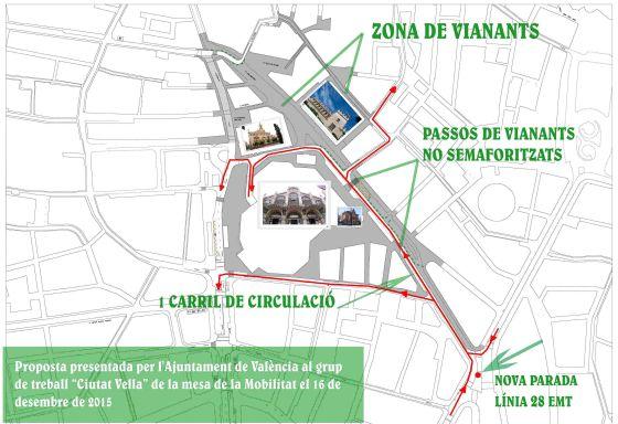Plano con la propuesta de peatonalización del Mercat Central y la Lonja.