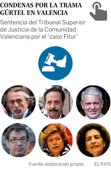 Correa, Crespo y El Bigotes, condenados a 13 años de prisión por la trama Gürtel de Valencia