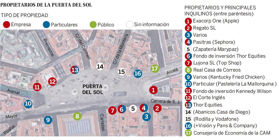 De qui n es la puerta del sol madrid el pa s for Puerta del sol madrid mapa