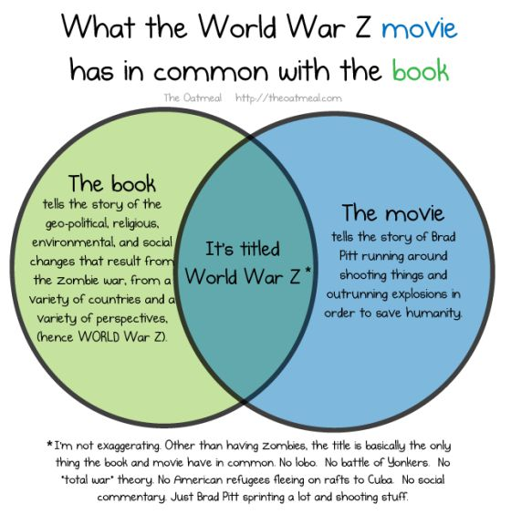 comparing the differences between the movie animal farm and the novel version by george orwell Study questions 1984 george orwell study  (known as airstrip one in the novel's  where winston records history to match the party's official version.