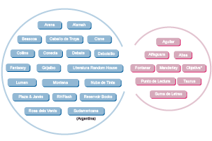 Nuevo mapa en el mundo literario