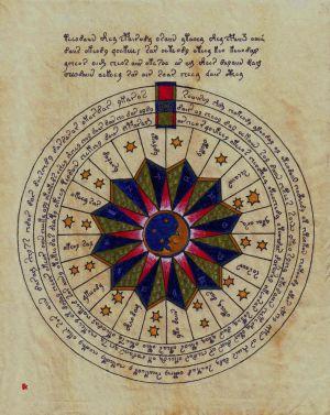 Imágenes del 'Códice Voynich'.