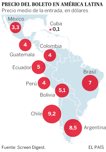 México y Brasil, dos gigantes también en el cine