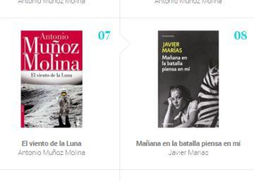 Muñoz Molina, Pérez-Reverte y Marías optan al otro 'Cervantes'
