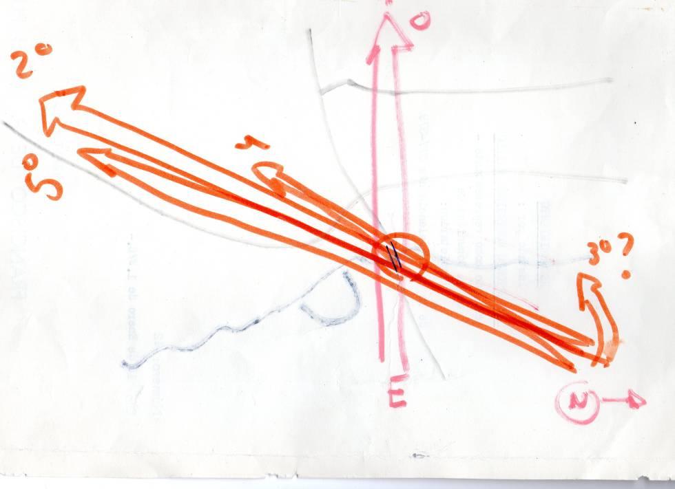 Boceto inicial del mapa definitivo del ataque a Gernika del Atlas de la Legión Cóndor.