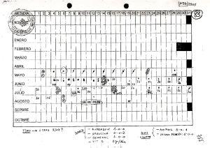 PAPELES QUE HABLAN. La programación de 2005 de MZD muestra el plan de toma de EPO, IGF-1 y transfusiones de sangre antes del Mundial.
