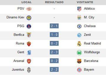 La estética del PSV contra la solidez del Atlético
