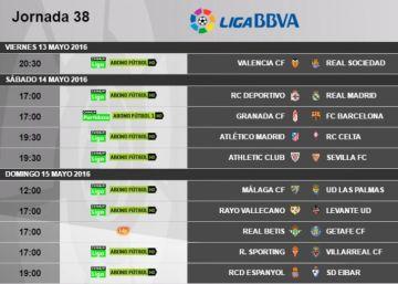 Barça y Madrid se jugarán el título el sábado a las 17.00
