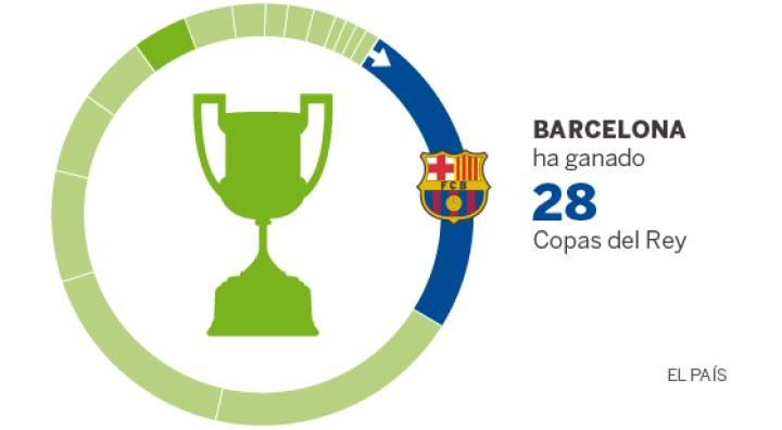 El Barcelona, campeón de campeones