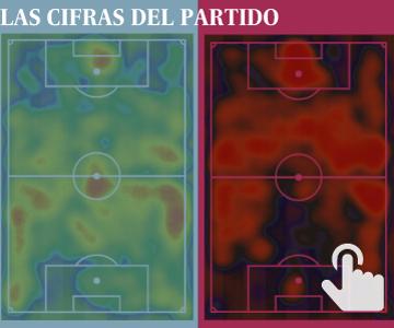 """Cristiano Ronaldo: """"Las estadísticas no engañan..."""""""