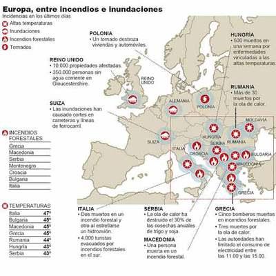 Una ola de calor abrasa el sureste de Europa