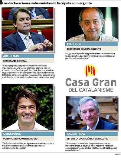 La cúpula de Convèrgencia abraza el independentismo en Cataluña