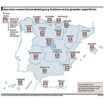 horarios comerciales en galicia: