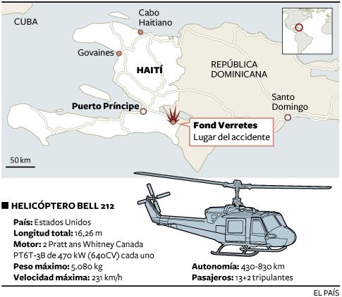 Lugar en el que ha tenido lugar el siniestro que ha causado la muerte de cuatro militares españoles