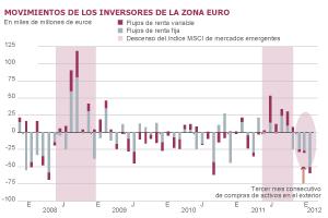 La eurozona se resquebraja