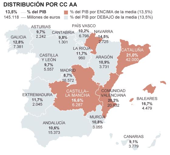La deuda pública de España se duplica desde el inicio de la crisis