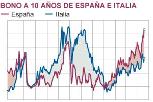 Grecia deja a España en la tormenta