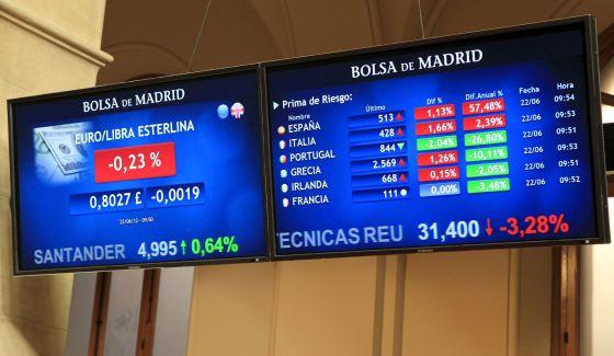 Pantallas de la evolución de la prima de riesgo española.
