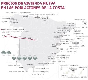 Fuente: Sociedad de Tasación, estudio de mercado (diciembre de 2012).