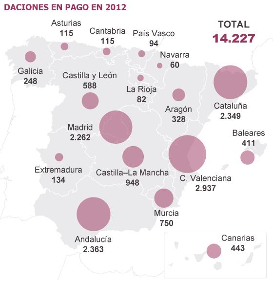 Fuente: Registradores de España.