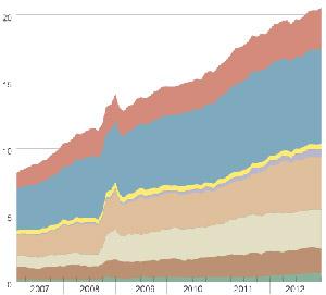 Activos totales de bancos centrales.