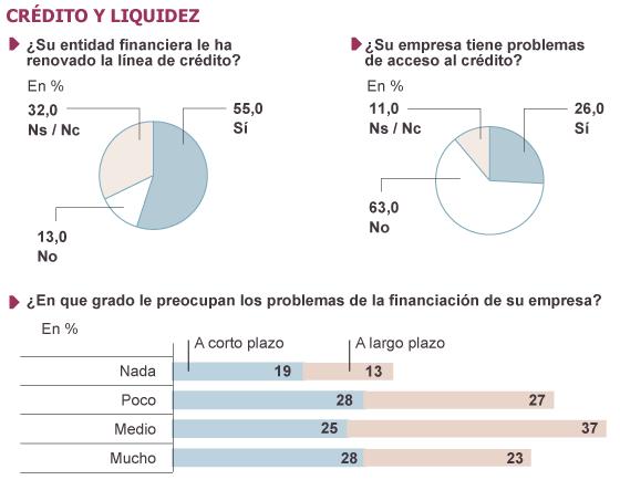 La valoración del Gobierno, por los suelos 1374850841_787227_1374852550_noticia_normal