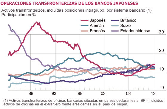 """Japón, economía capitalista: """"Que se den prisa y se mueran"""". 1379271173_420996_1379272036_sumario_normal"""