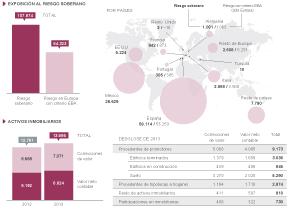 163 altos directivos del BBVA podrán cobrar un bonus del 200% del sueldo