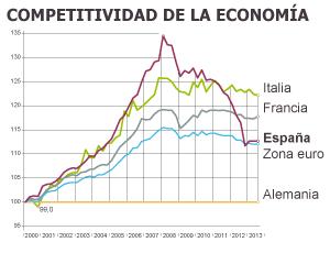 Los beneficios empresariales se libran de la devaluación