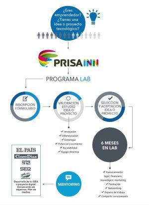 Programa Lab de PRISA INN.