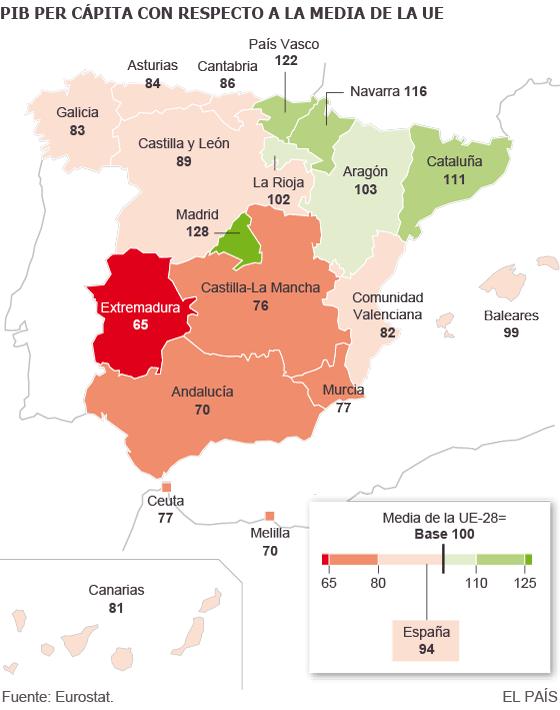 PIB per cápita de las Comunidades Autónomas con respecto a la media europea