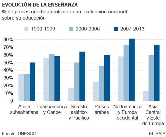 América Latina tiene mucha tarea en Cengage