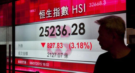 Bolsa de China