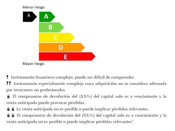 El semáforo y las indicaciones que llevarán los productos financieros