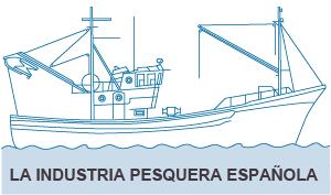Resultado de imagen de la pesca española en la actualidad