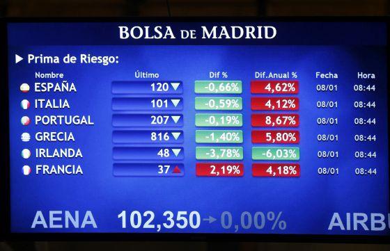 Un panel informativo de la Bolsa de Madrid en el que se registran subidas
